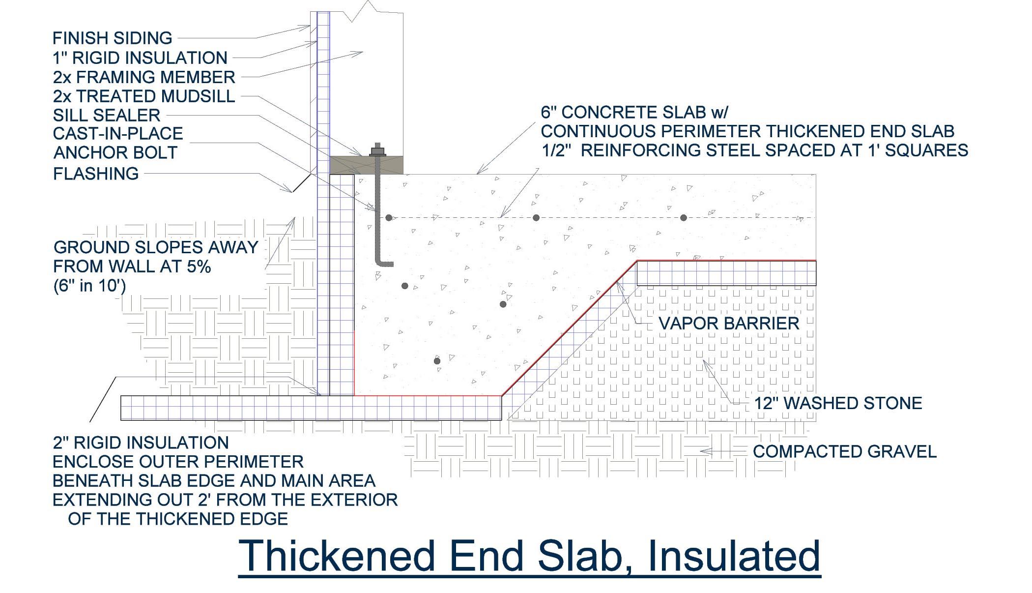 Quadomated 187 Concrete Slab Detail