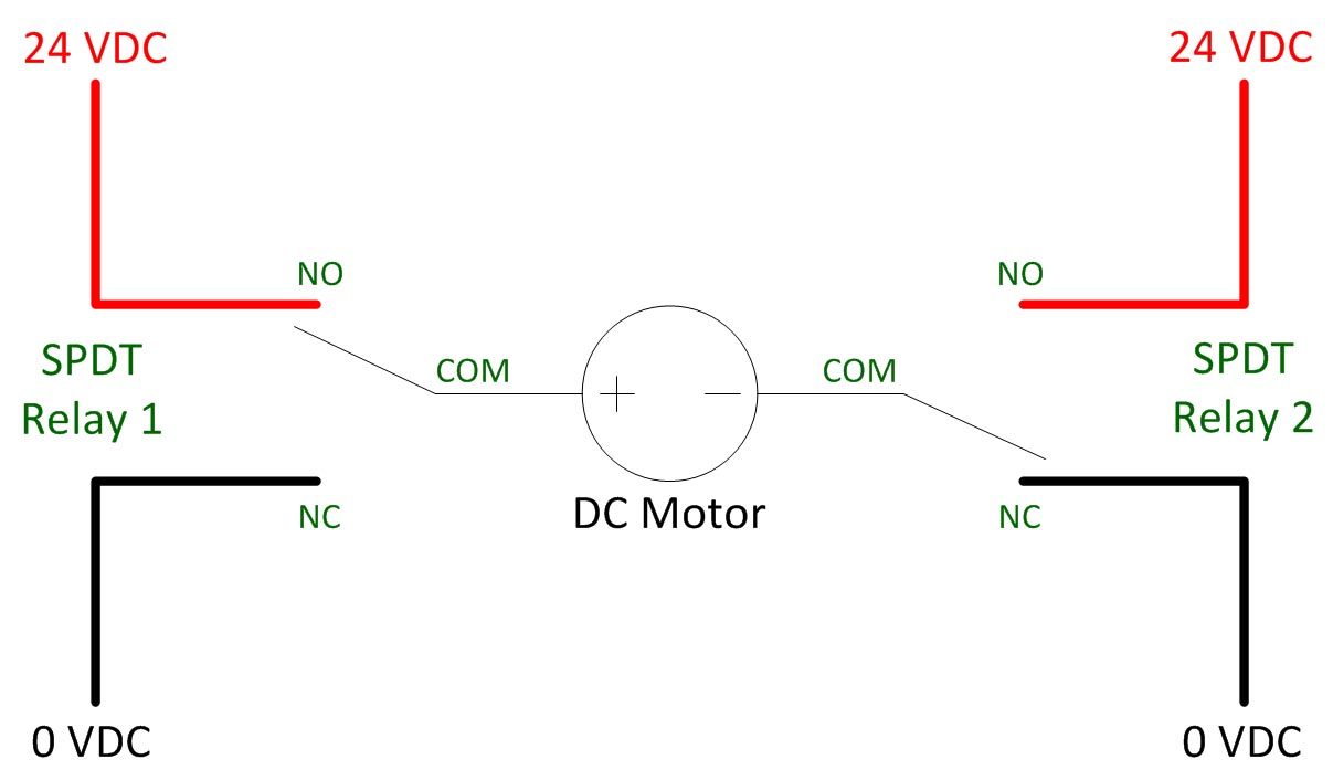Anderson Casement Window 24 Vdc Electric Motor Automation Quadomated Control Diagram You